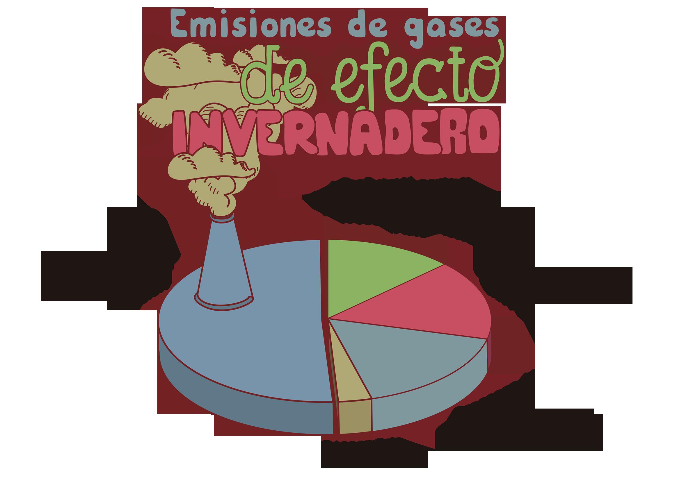 emisiones gases efecto invernadero foodtopia barrio soberano